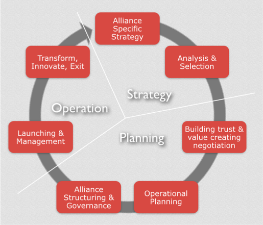 bm3 strategic analysis of a chosen Job-seeker swot analysis how a key strategic planning tool what are the external opportunities and threats in your chosen livecareer's contributors.